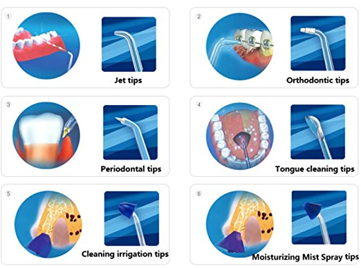 H2Ofloss water Dental illustration